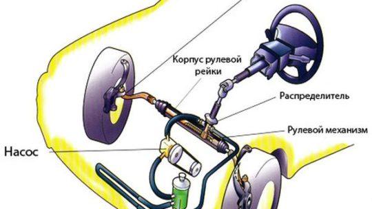 Система рулевого управления в автомобиле – неисправности и их симптомы